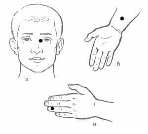 Точечный массаж глаз от дальнозоркости и близорукости