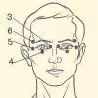 Точечный массаж для близоруких
