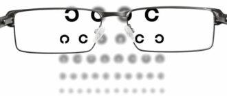 улучшить зрение при близорукости